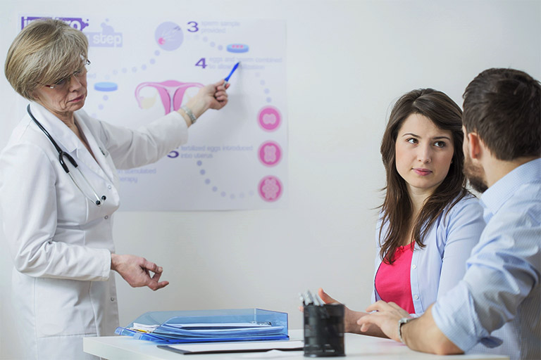 Trước khi làm IUI, bạn phải được kiểm tra sức khỏe và đánh giá tổng quát kỹ càng