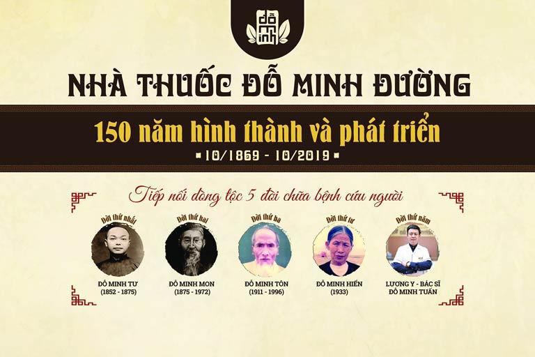 Lịch sử dòng họ Đỗ Minh